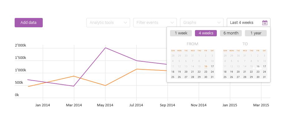dataart case study: Author Narrative Tool Application