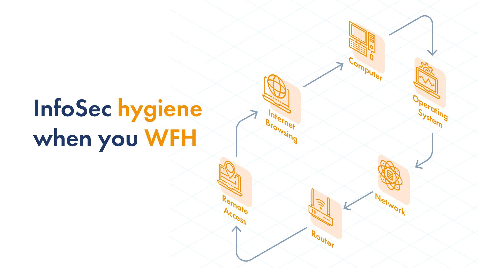 infosec WFH