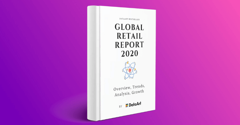 Global Retail Report 2020: Overview, Trends, Growth, Analysis