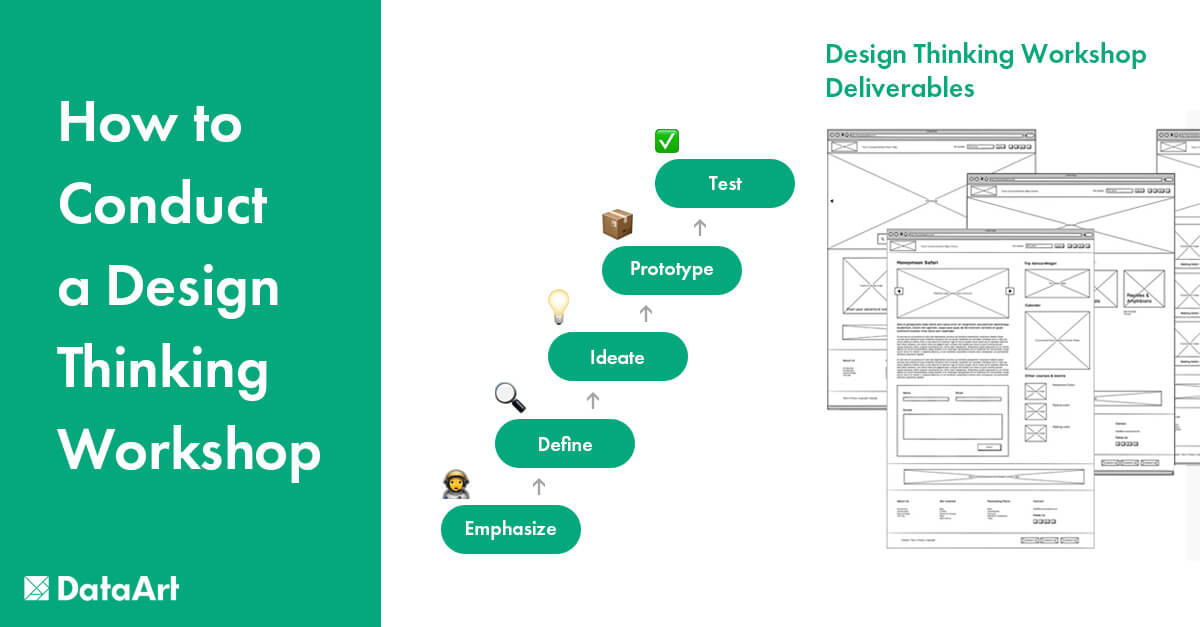 Design Thinking Workshop Process and Deliverables