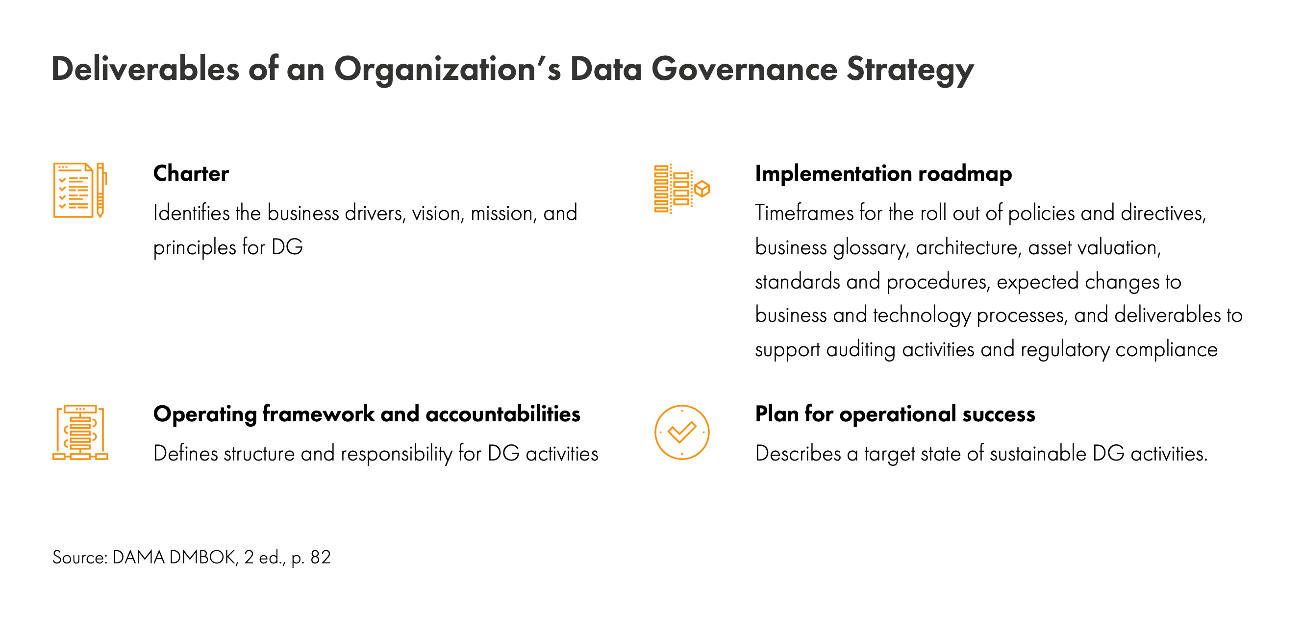 Deliverables of a Data Governance Strategy