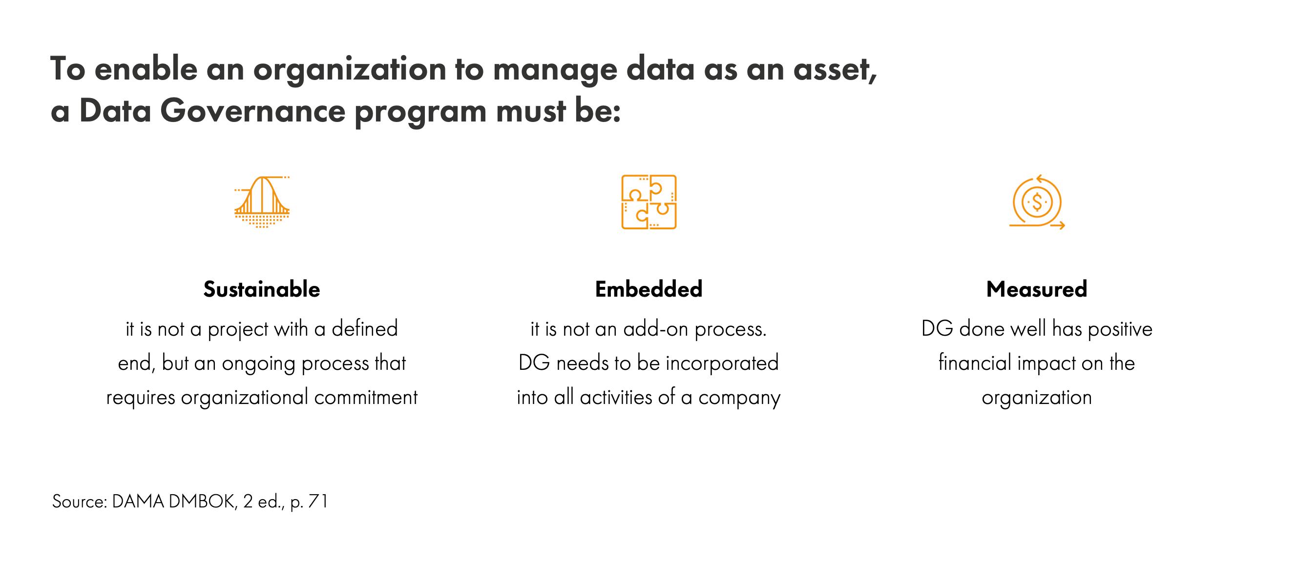 Features of a Good Data Governance Program