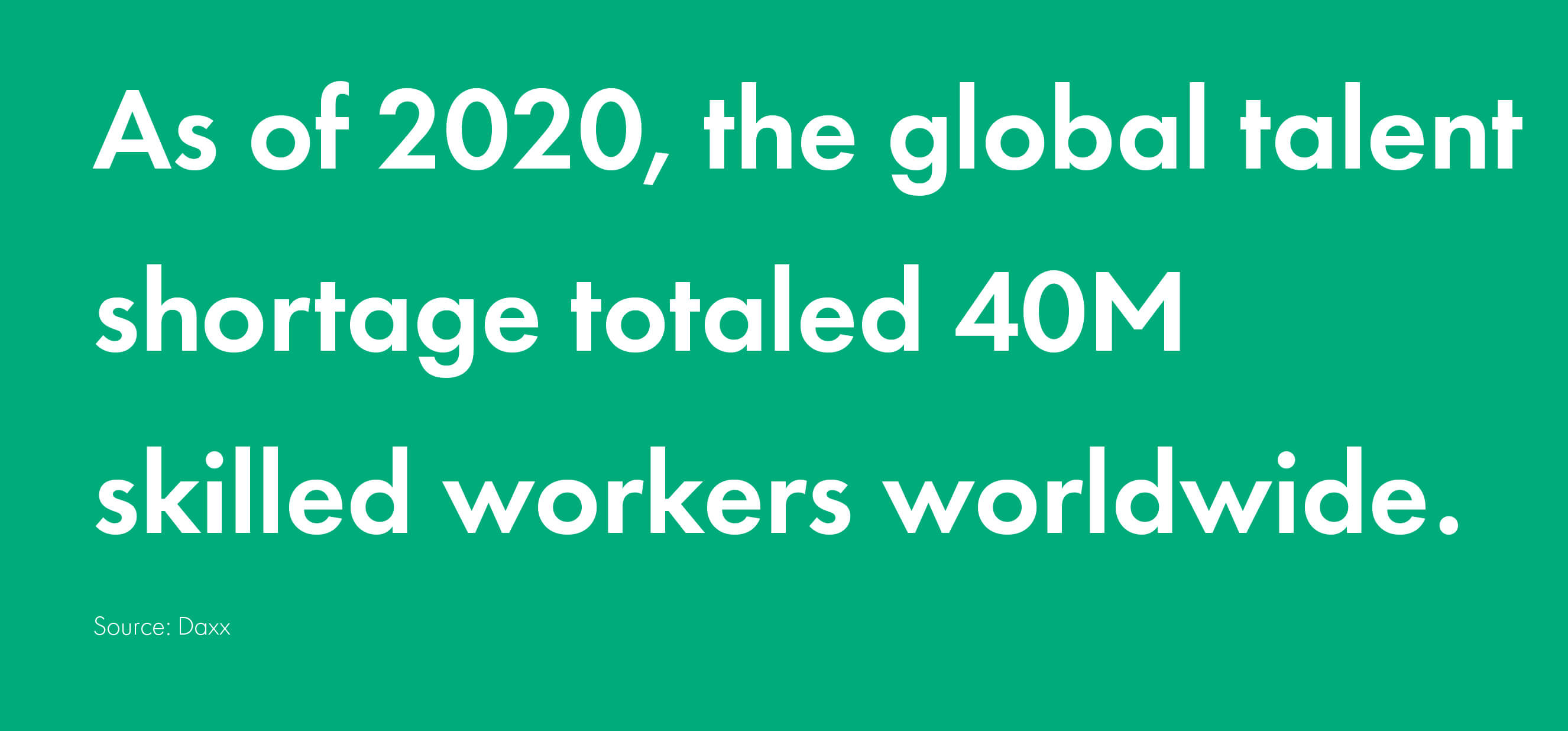 Recent stats about global talent shortage.